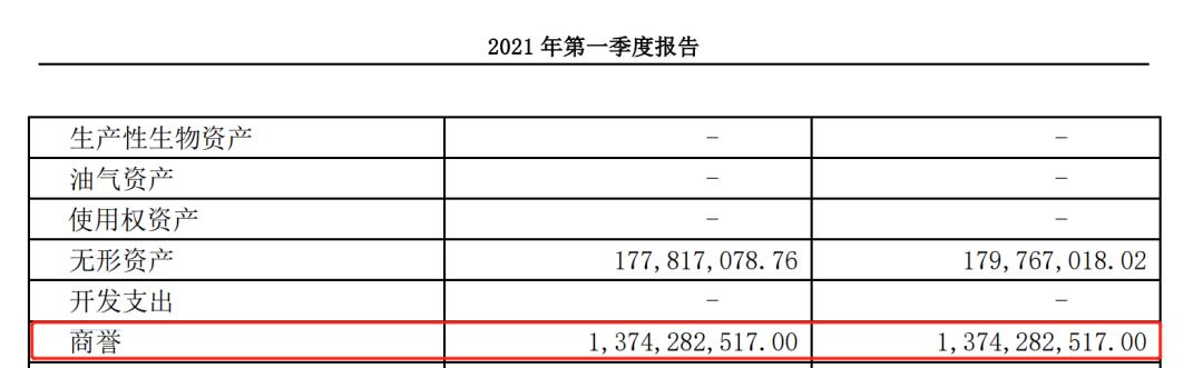 华贸物流甩5.05亿元提升跨境中小电商服务力   收购案增3.98亿元商誉存风险