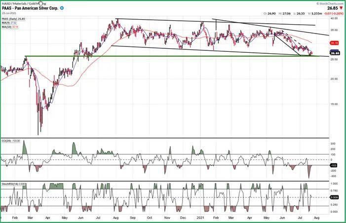 多图分析:美股短线冲顶,黄金白银走势如何?
