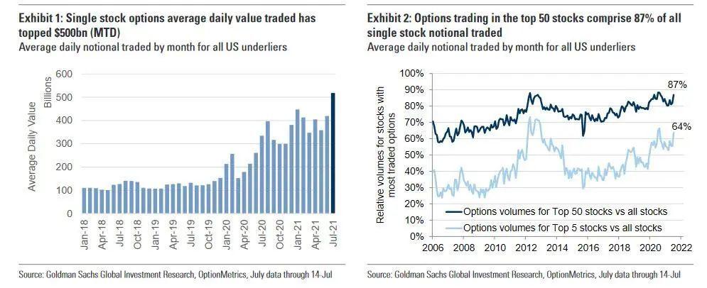 美联储议息后,股票市场会怎么走?