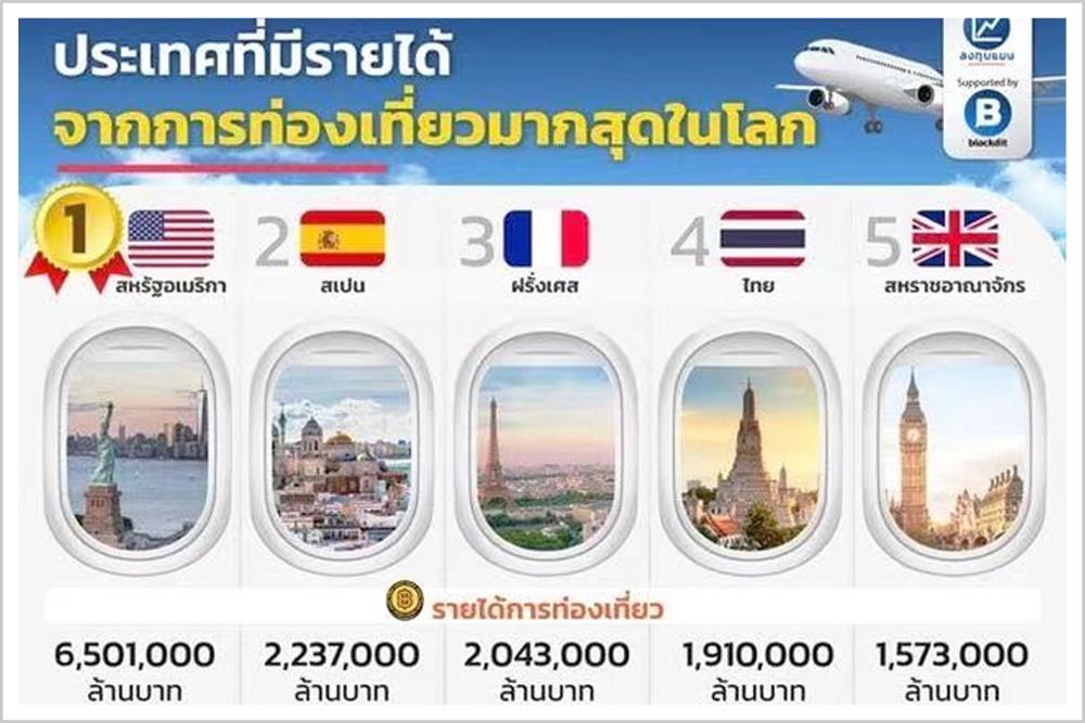 疫情下的泰国,连大象都失业了!