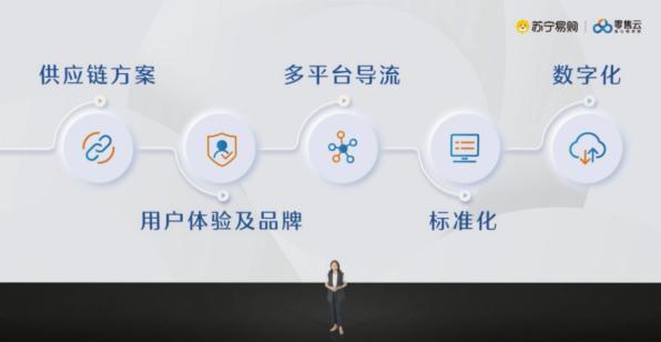 苏宁易购零售云快修店模式跑通,官宣3年3000店