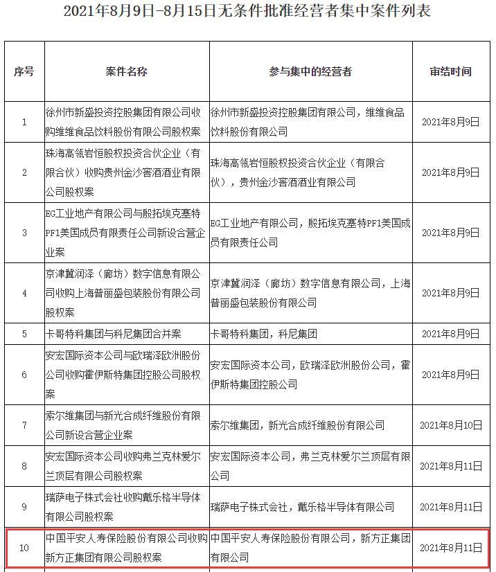 市�霰O督管理�局反��嗑郑号��势桨踩�凼召�新方正集�F股��