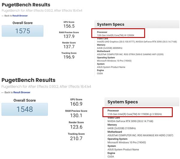 搭配DDR5 16核酷睿i9-12900K现身:跑分和11代没差别