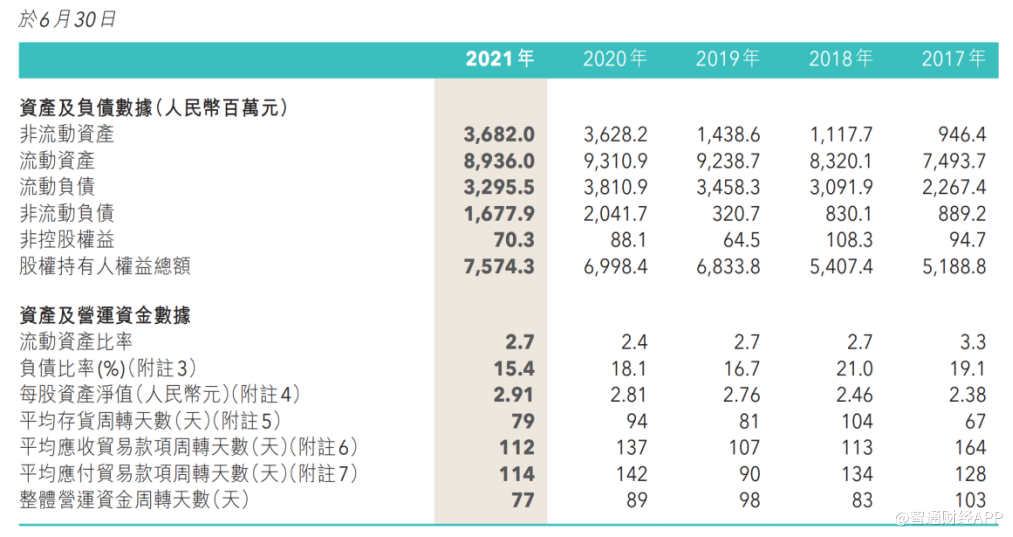 特步(01368):品牌升级促中期业绩大幅回暖,5年计划发布夯实高成长预期