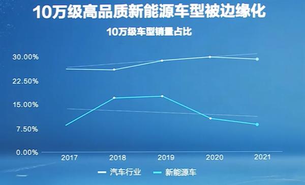 """海洋全新""""纯电物种""""!比亚迪海豚正式上市 9.38万起售"""