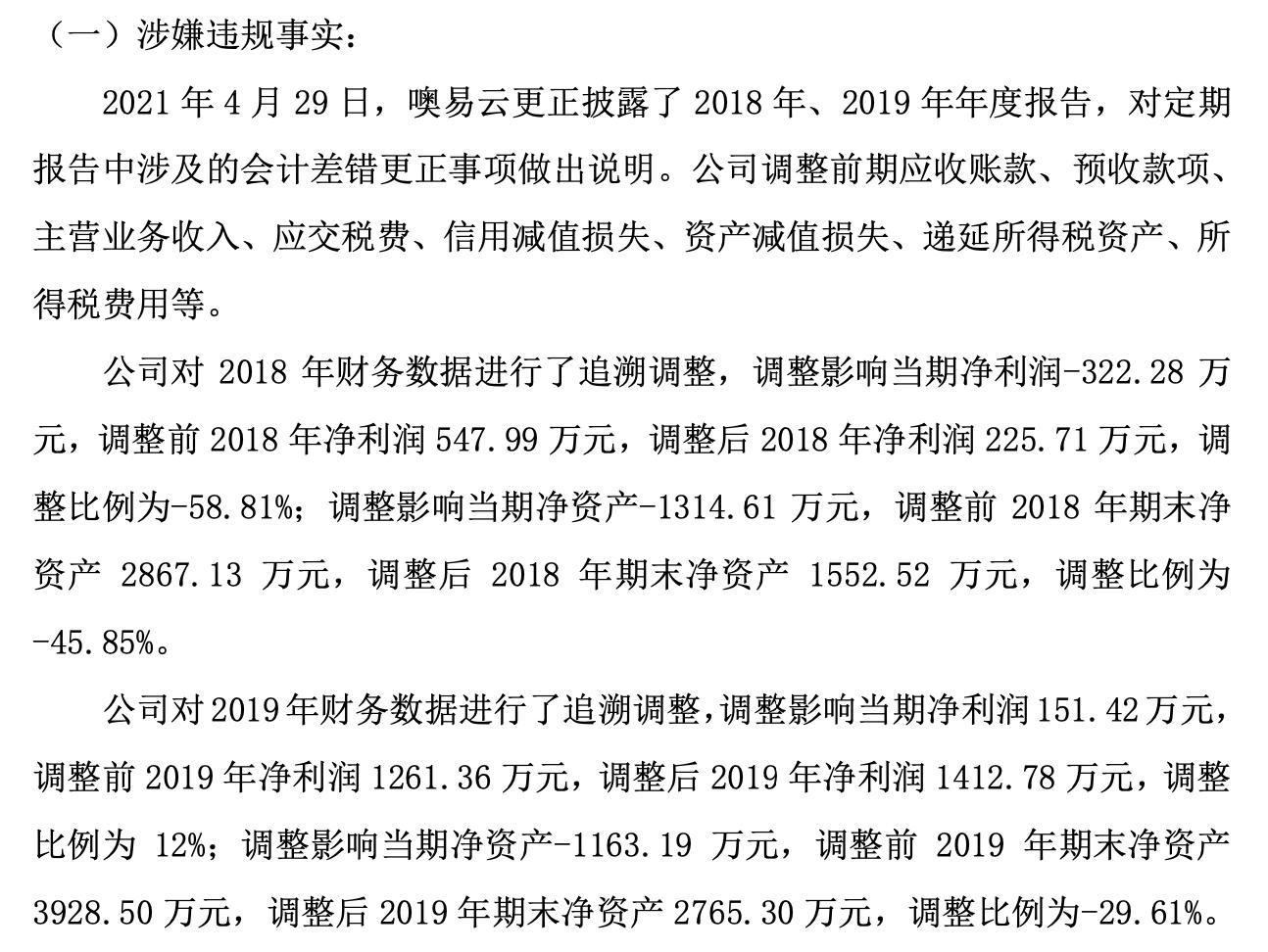 噢易云信披违规收警示函:2019年净利由1261万元调至1413万元