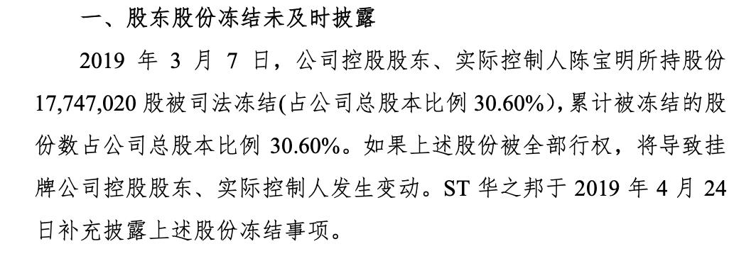 ST华之邦收警示函:不配合主办券商持续督导工作