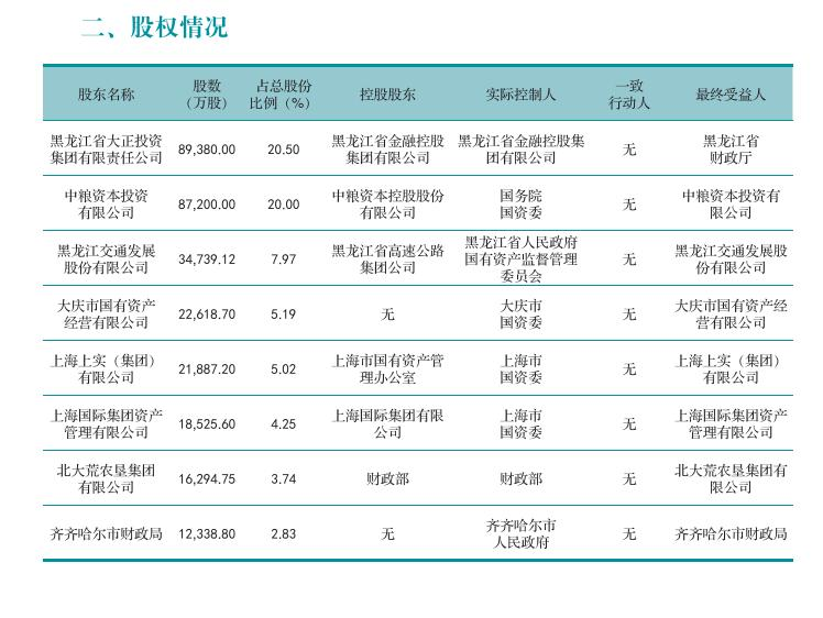 """前后两任董事长被查 龙江银行为何高管相继""""落马""""?"""