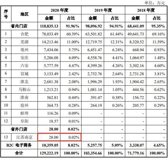 华人健康未给552名员工缴纳社保 实控人曾涉单位行贿罪