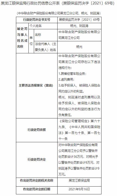 跨省经营车险业务、虚列费用等 中华联合财险一分公司合计被罚56万元