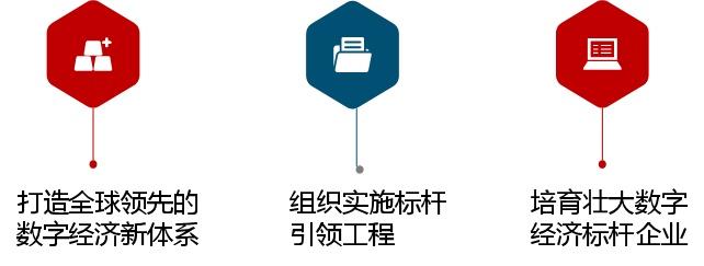 2021年8月产业地产市场月度报告