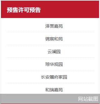 北京一日公示6个楼盘预售许可预告 中骏金辉等项目即将入市