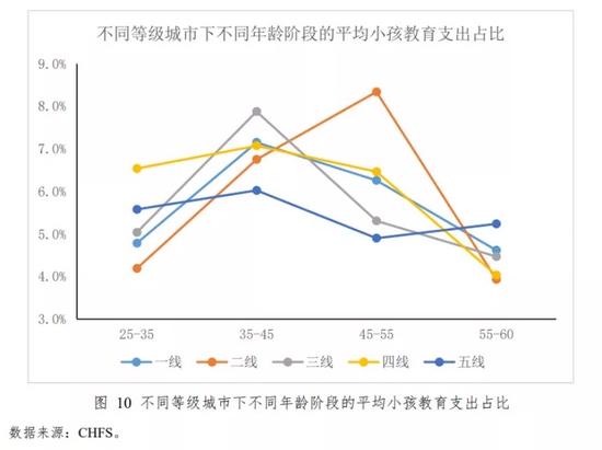 中国消费信贷健康发展问题研究报告:建议对偿债能力较弱家庭设定和控制贷款上限