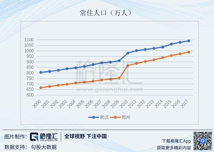 人口 出生率 96 90 年 不愿意_中国人口出生率曲线图