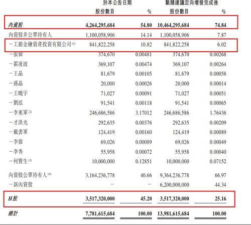 """锦州银行又有大步履!金融委话音刚落,百亿级定增""""补血""""就来了!"""