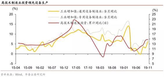 宏观经济的5个总量指标_宏观经济