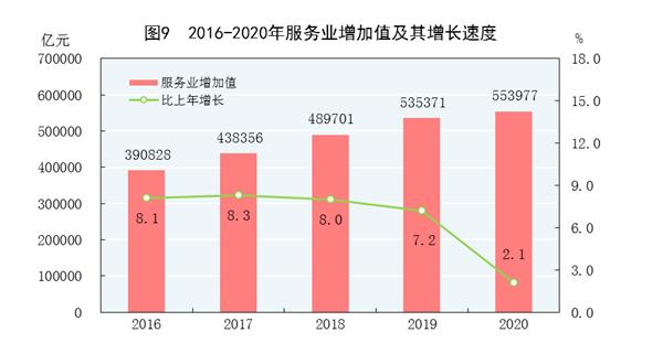 中国gdp下一步会超越美国吗_广东GDP过11万亿超越韩国,下一步,就是超越美国这个州